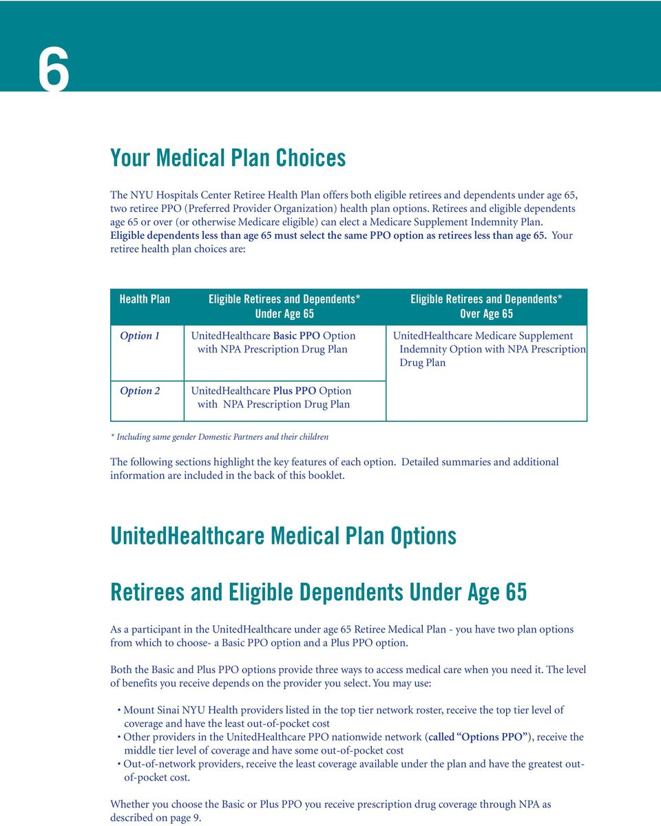 Eligible dependents less than age 65 must select the same PPO option as retirees less than age 65.
