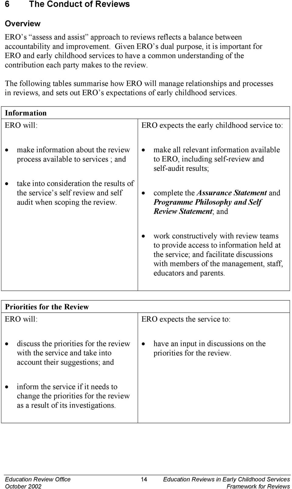 The following tables summarise how ERO will manage relationships and processes in reviews, and sets out ERO s expectations of early childhood services.