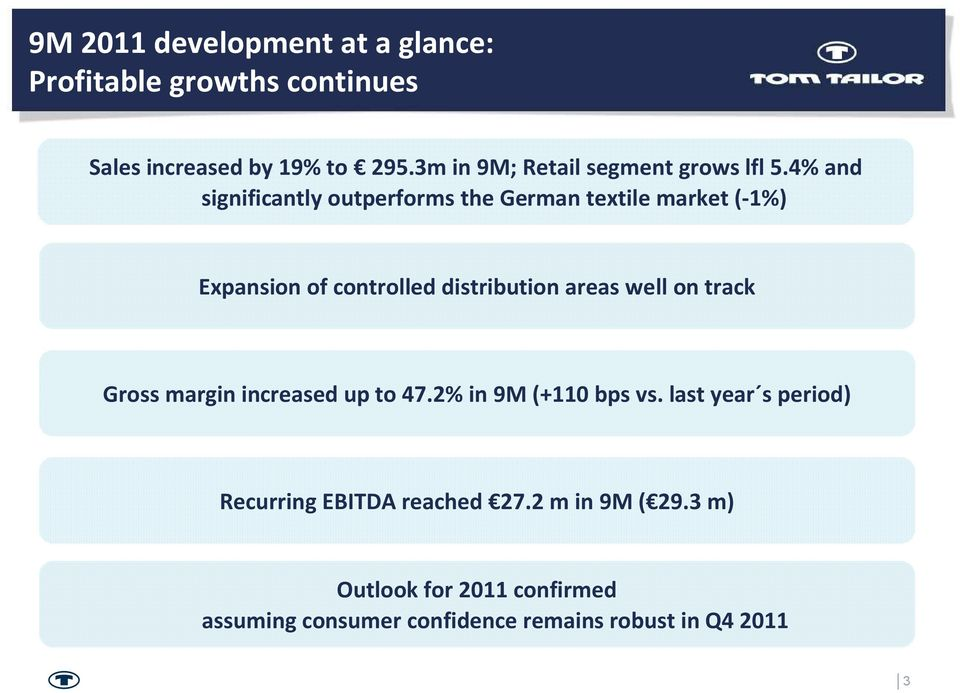4% and significantly outperforms the German textile market (-1%) Expansion of controlled distribution areas well