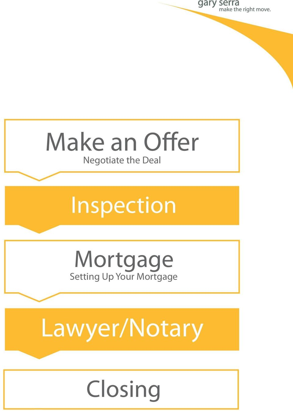 Mortgage Setting Up Your