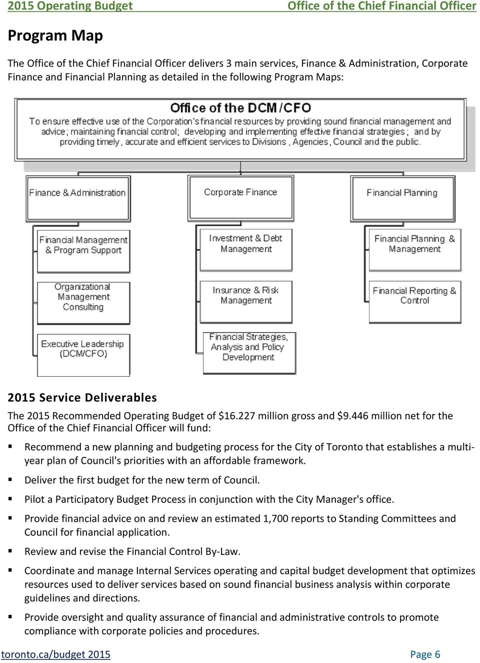 446 million net for the Office of the Chief Financial Officer will fund: Recommend a new planning and budgeting process for the City of Toronto that establishes a multiyear plan of Council's
