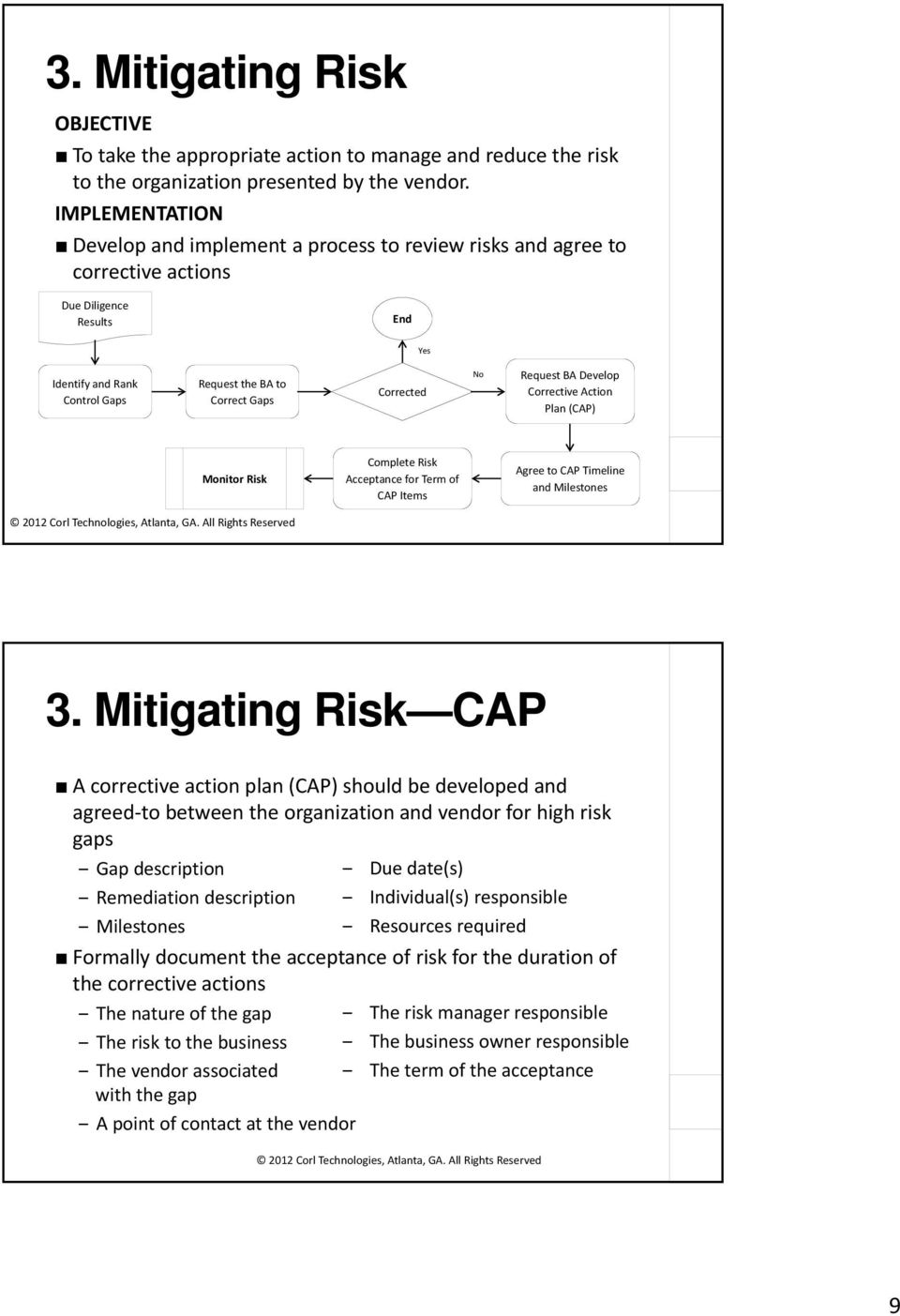 Request BA Develop Corrective Action Plan (CAP) Monitor Risk Complete Risk Acceptance for Term of CAP Items Agree to CAP Timeline and Milestones 3.