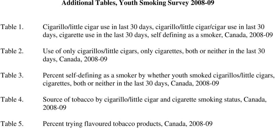 2. Use of cigarillos/little cigars, cigarettes, both or neither in the last 30 days, Canada, 2008-09 Table 3. Table 4.