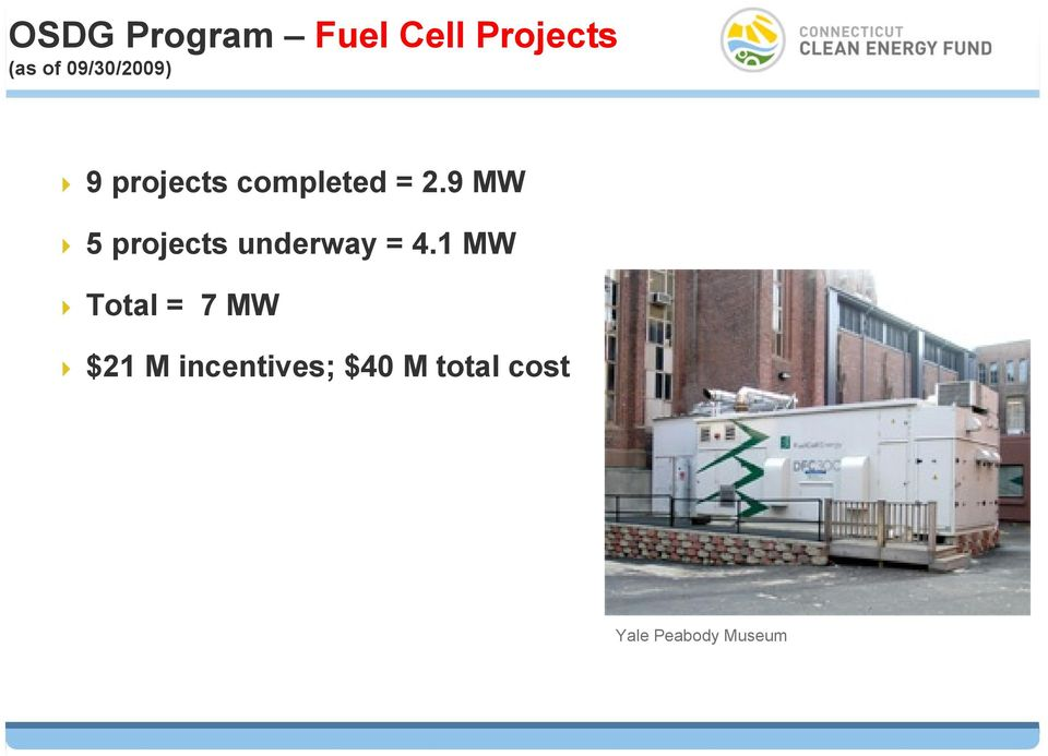 9 MW 5 projects underway = 4.