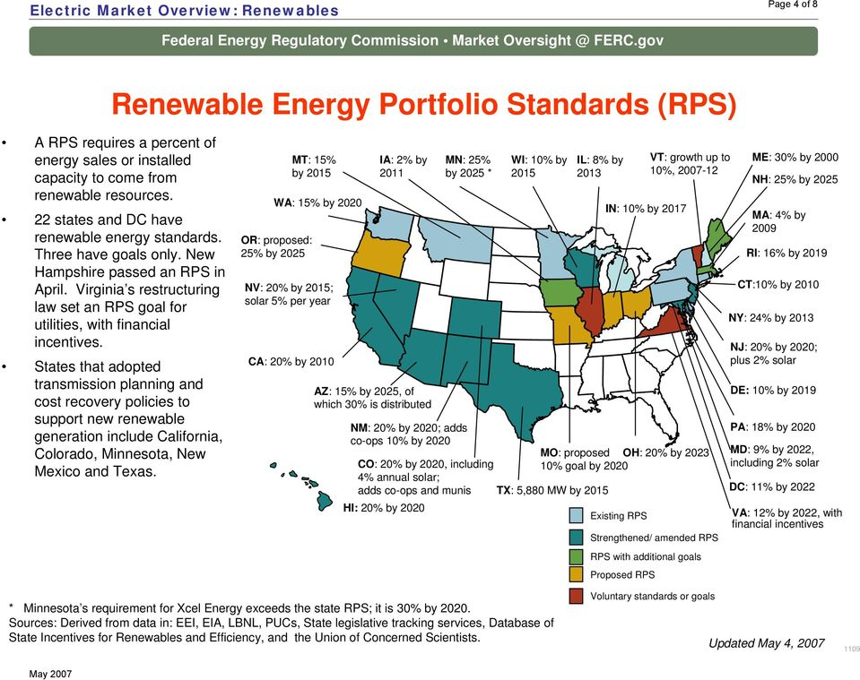 States that adopted transmission planning and cost recovery policies to support new renewable generation include California, Colorado, Minnesota, New Mexico and Texas.