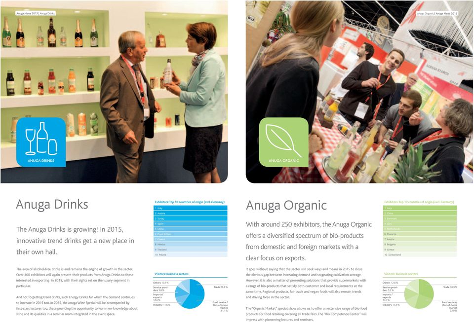 3 Turkey 4 Spain 5 China 6 Great Britain 7 Greece 8 Mexico 9 Thailand 10 Poland With around 250 exhibitors, the Anuga Organic offers a diversified spectrum of bio-products from domestic and foreign s