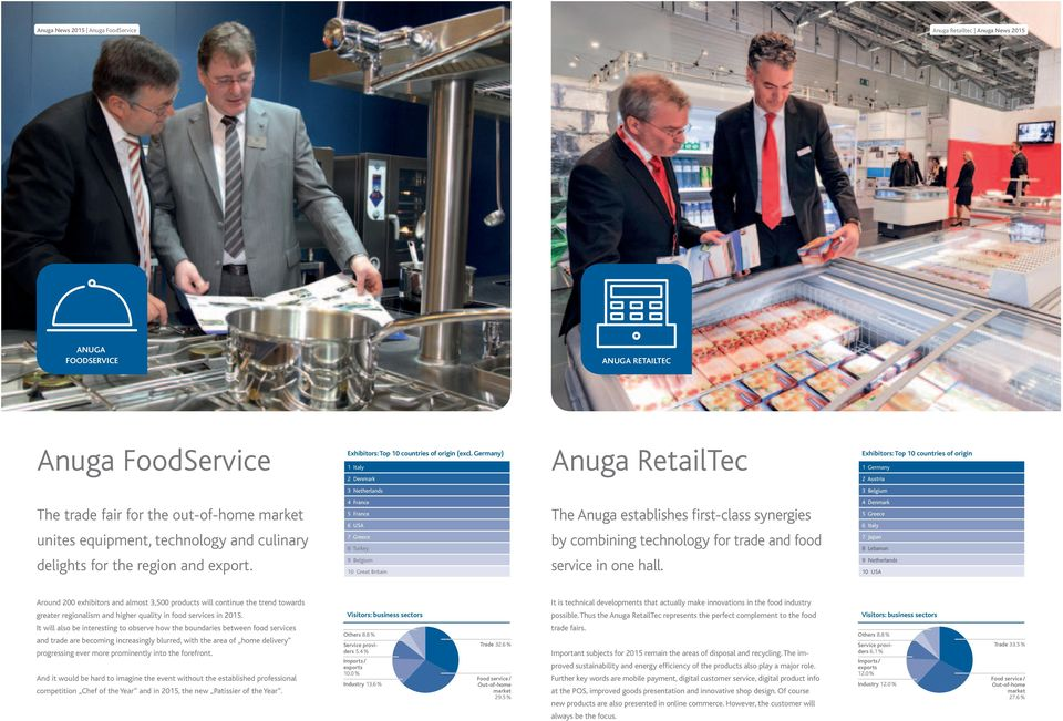 4 France 5 France 6 USA 7 Greece 8 Turkey 9 Belgium 10 Great Britain The Anuga establishes first-class synergies by combining technology for trade and food service in one hall.