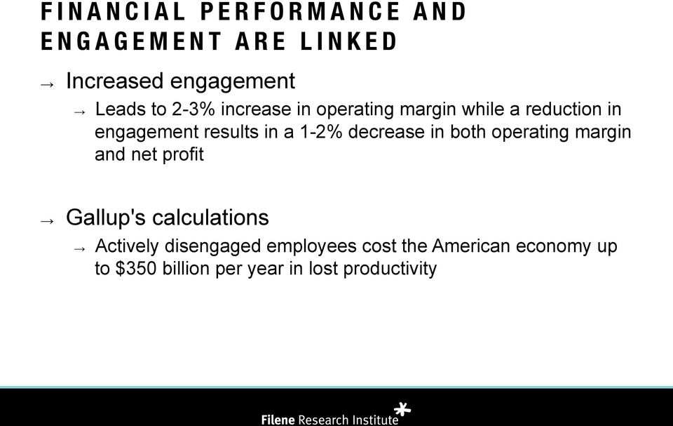 decrease in both operating margin and net profit Gallup's calculations Actively