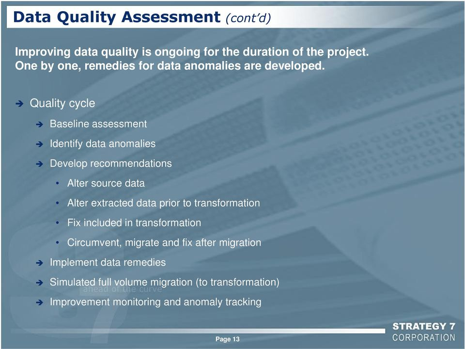 Quality cycle Baseline assessment Identify data anomalies Develop recommendations Alter source data Alter extracted data