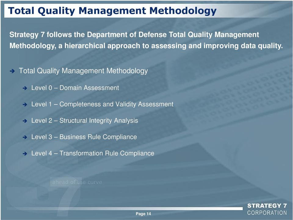 Total Quality Management Methodology Level 0 Domain Assessment Level 1 Completeness and Validity