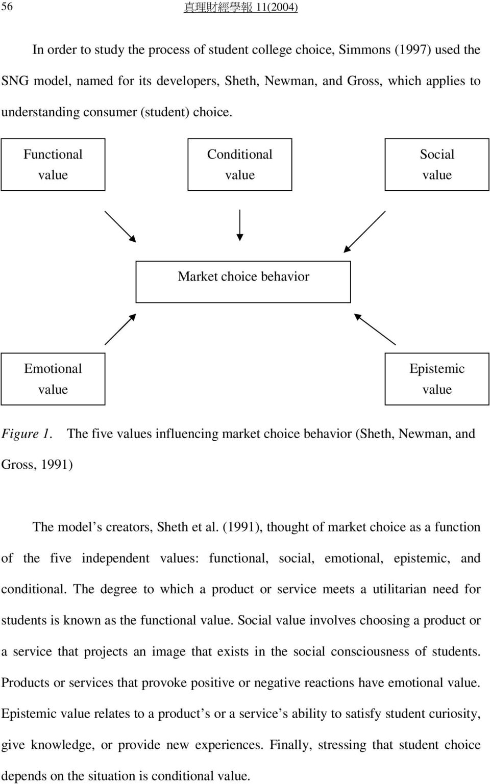 The five values influencing market choice behavior (Sheth, Newman, and Gross, 1991) The model s creators, Sheth et al.