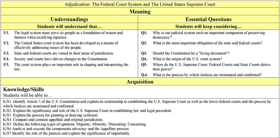 The United States court system has been developed as a means of Q2. What is the most important obligation of the state and federal courts? effectively addressing issues of the people. U3.