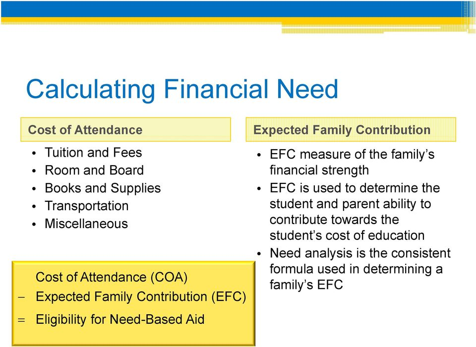 Family Contribution EFC measure of the family s financial strength EFC is used to determine the student and parent