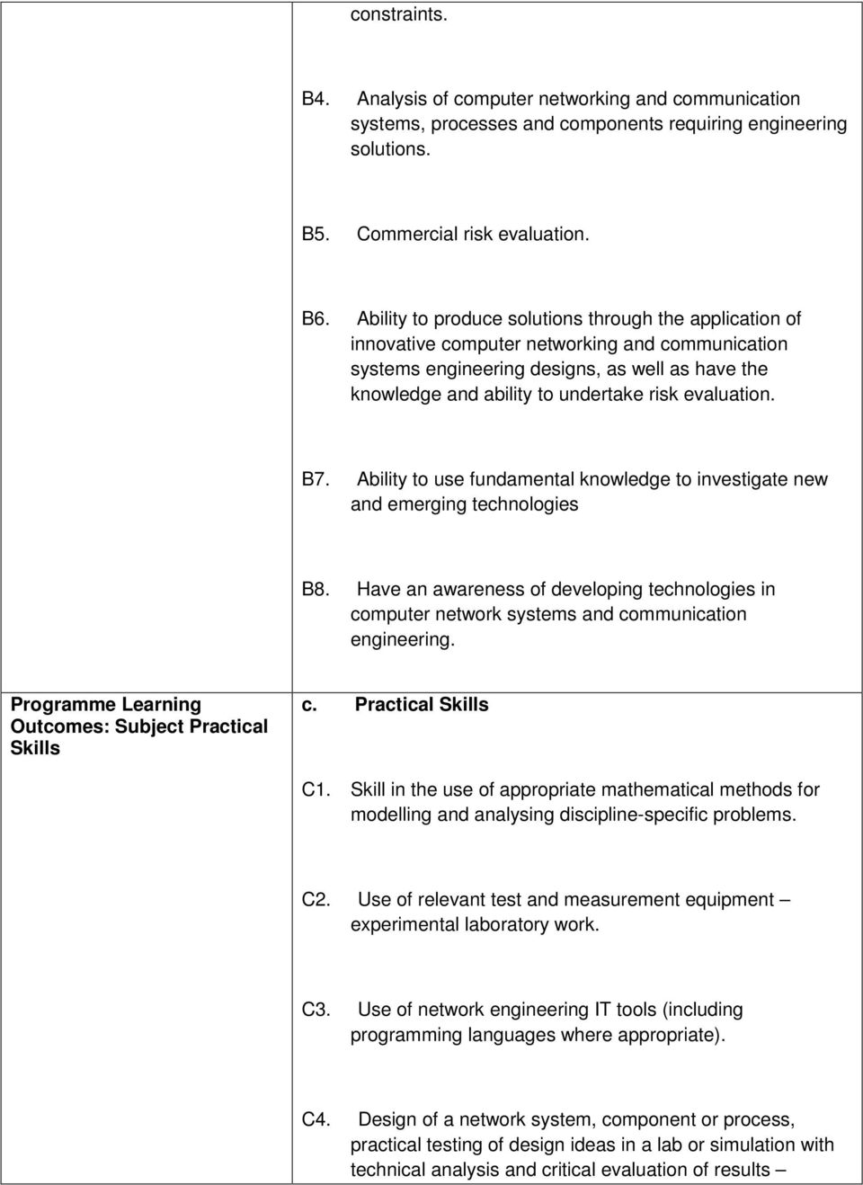 evaluation. B7. Ability to use fundamental knowledge to investigate new and emerging technologies B8.