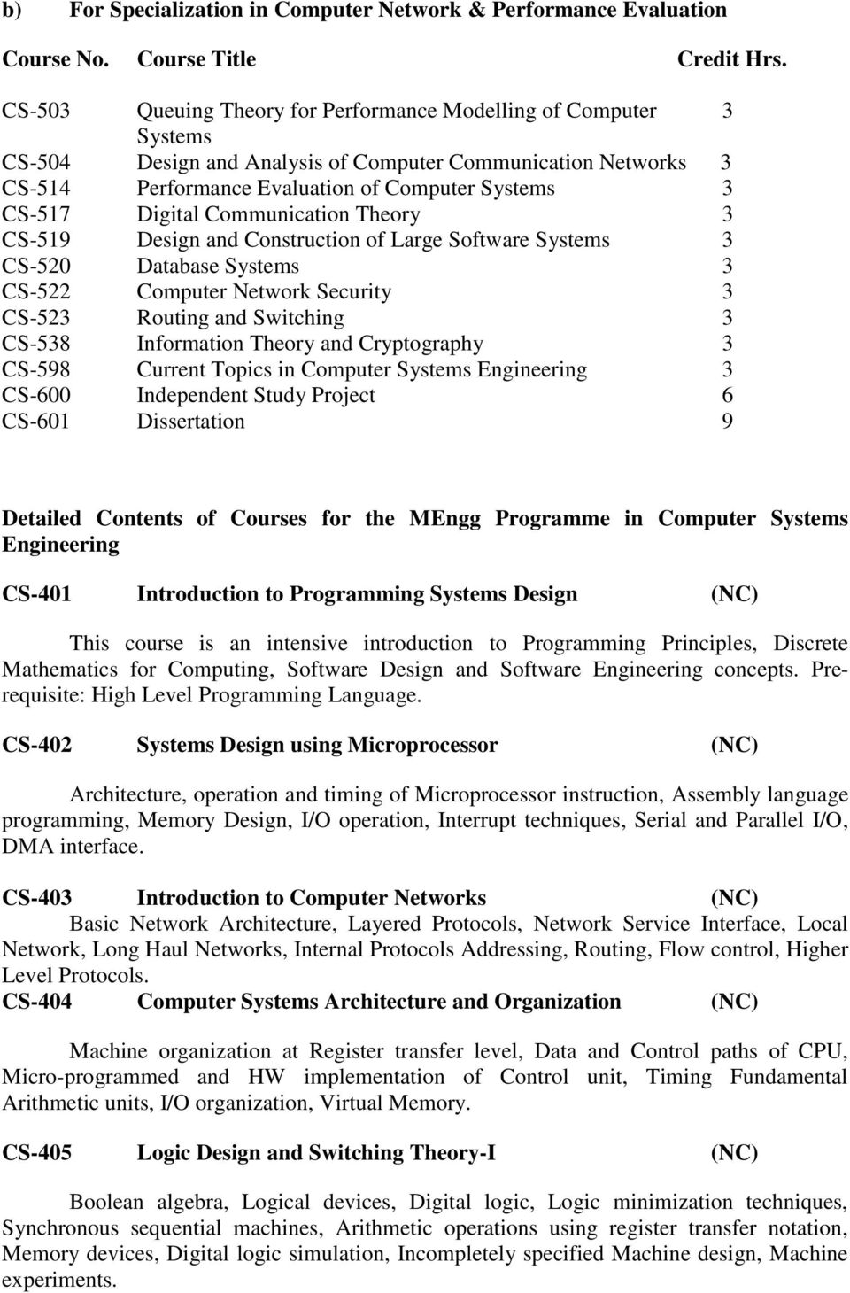 Digital Communication Theory 3 CS-519 Design and Construction of Large Software Systems 3 CS-520 Database Systems 3 CS-522 Computer Network Security 3 CS-523 Routing and Switching 3 CS-538