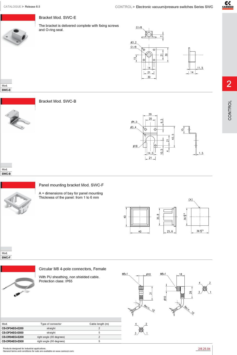 SWC-F A = dimensions of bay for panel mounting Thickness of the panel: from 1 to 6 mm Mod.