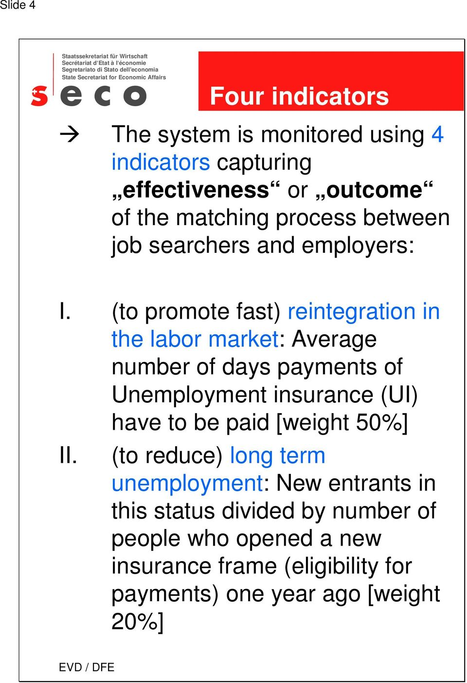 (to promote fast) reintegration in the labor market: Average number of days payments of Unemployment insurance (UI) have