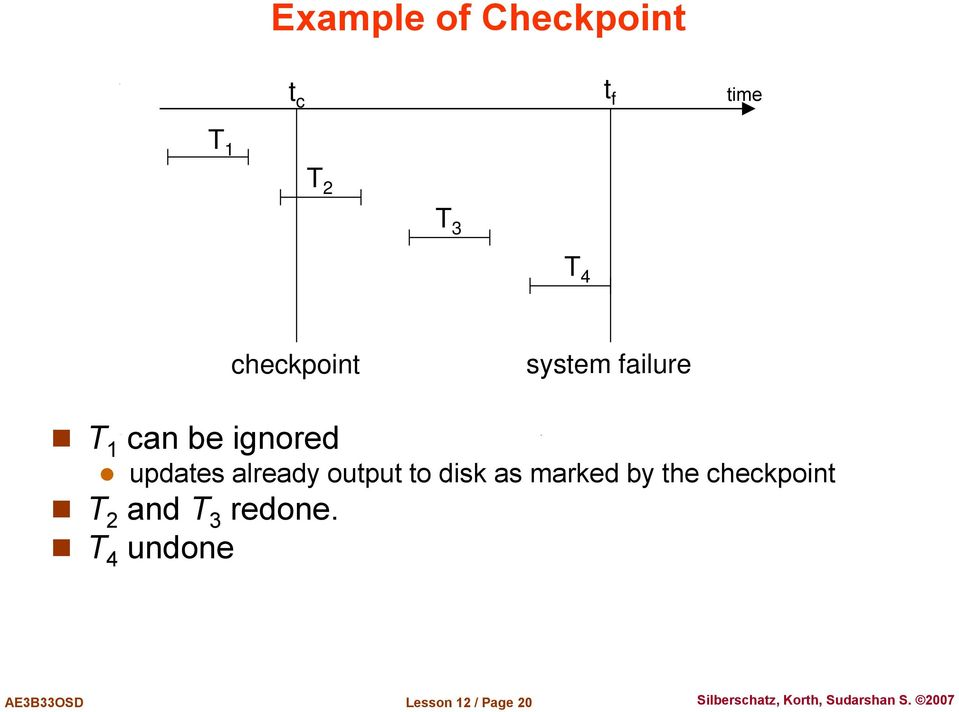 already output to disk as marked by the checkpoint T