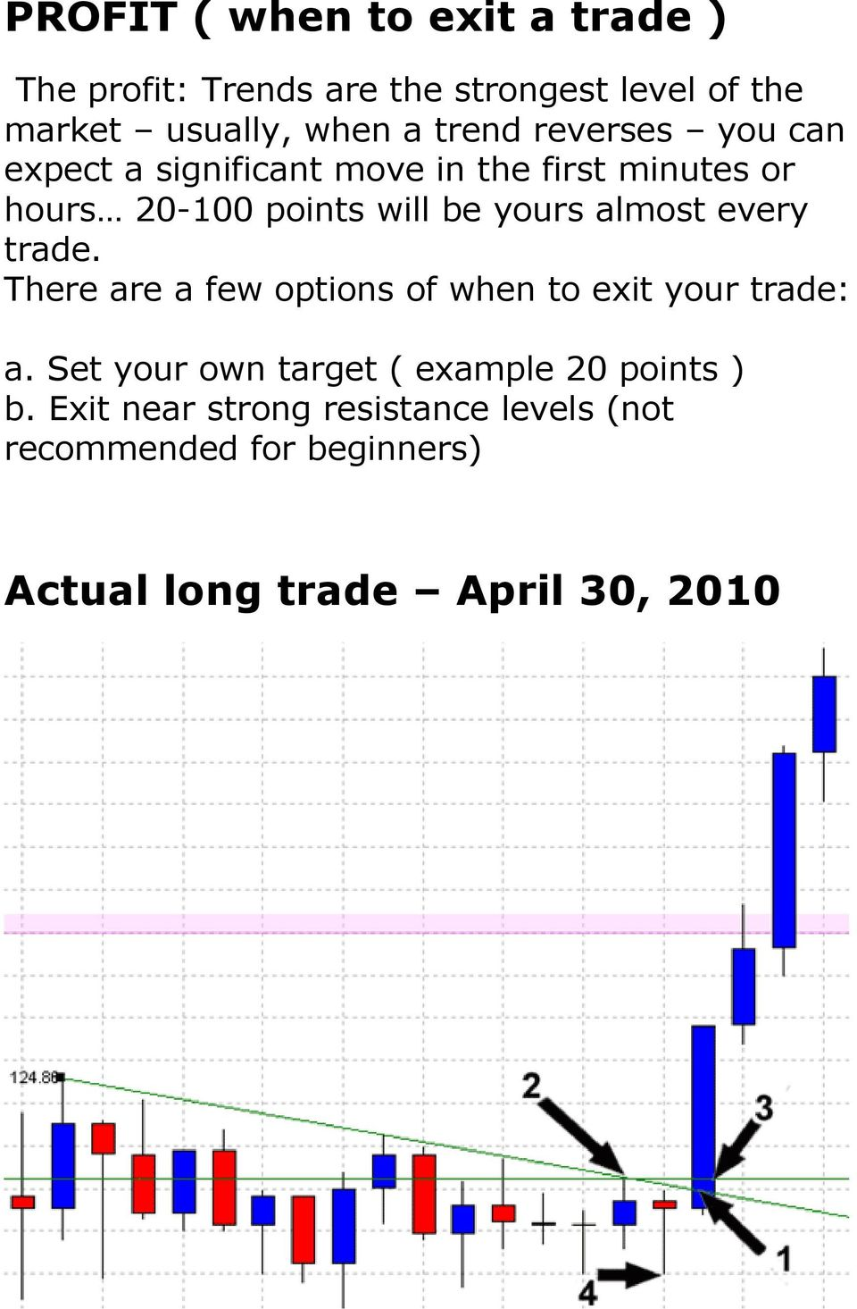 almost every trade. There are a few options of when to exit your trade: a.