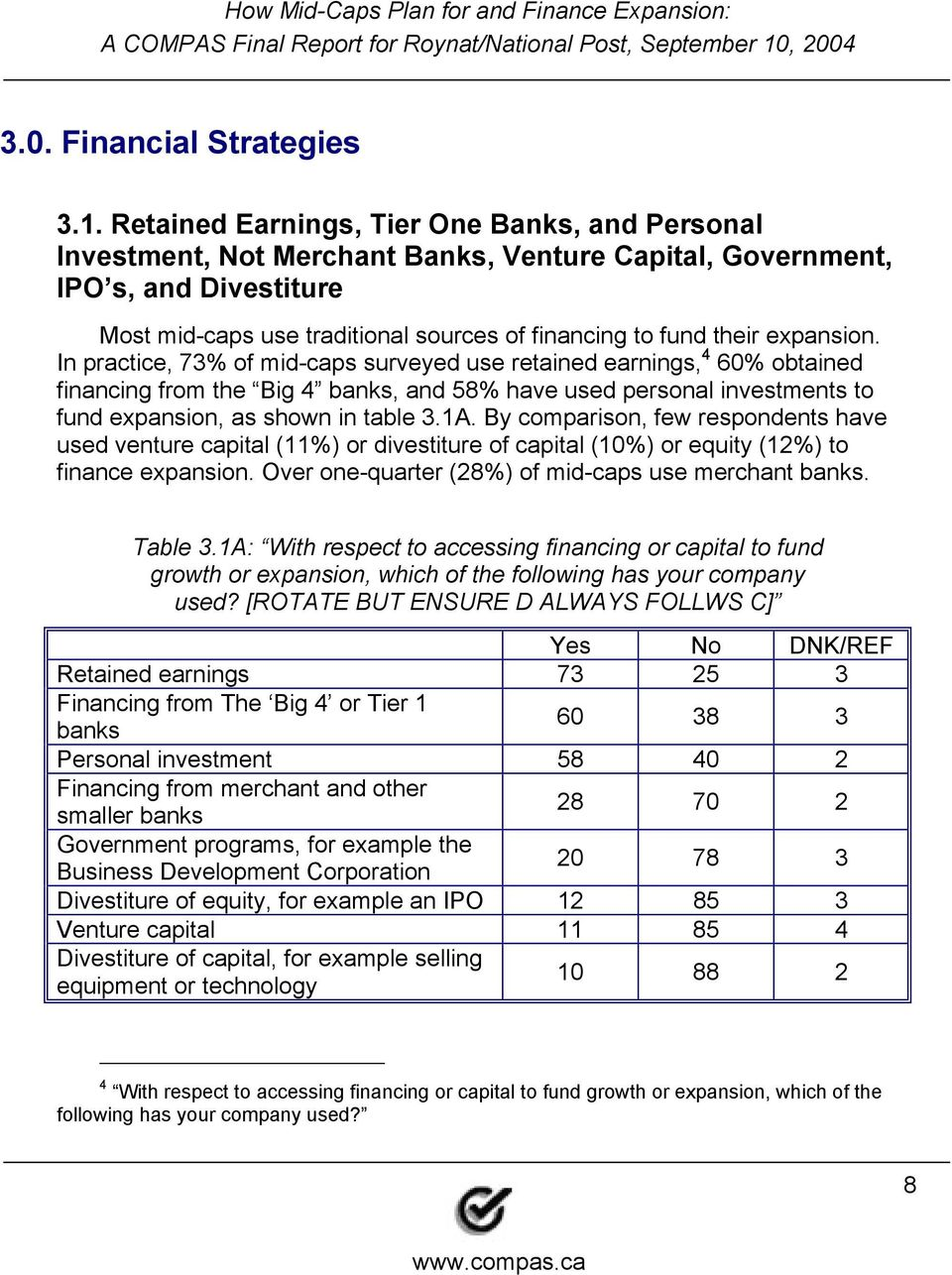 expansion. In practice, 73 of mid-caps surveyed use retained earnings, 4 60 obtained financing from the Big 4 banks, and 58 have used personal investments to fund expansion, as shown in table 3.1A.