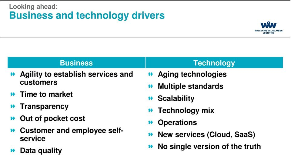 selfservice Data quality Technology Aging technologies Multiple standards Scalability