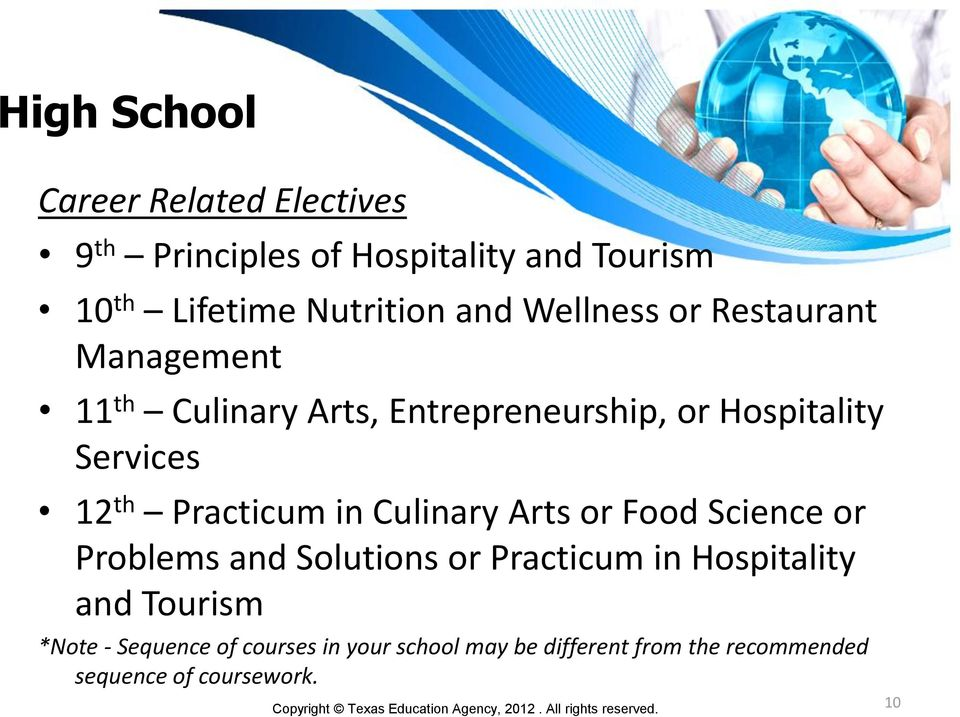 Practicum in Culinary Arts or Food Science or Problems and Solutions or Practicum in Hospitality and