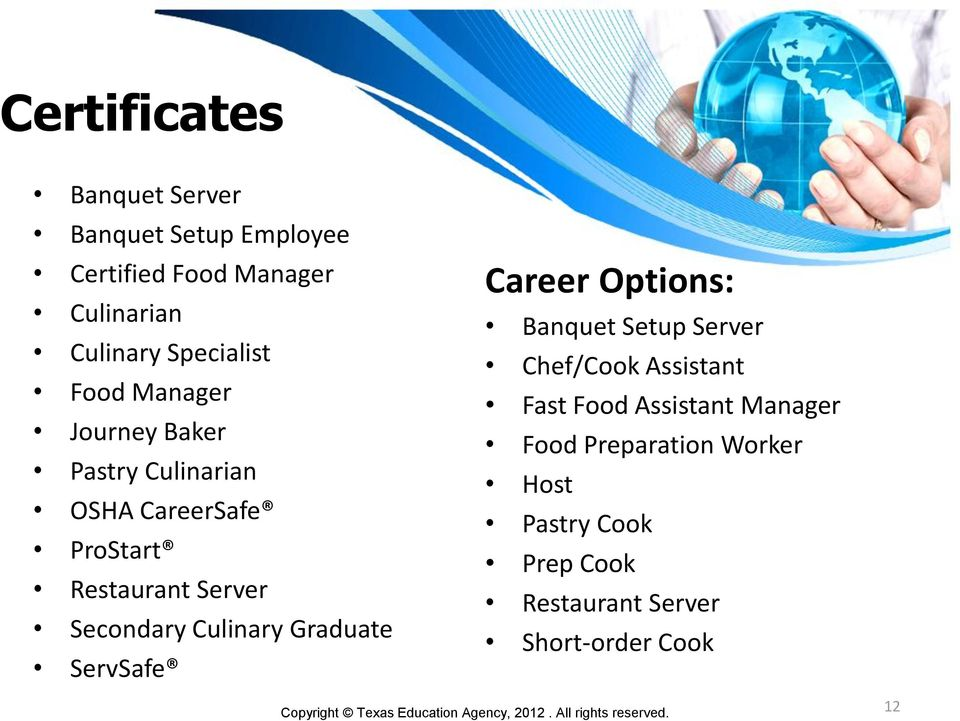 Secondary Culinary Graduate ServSafe Career Options: Banquet Setup Server Chef/Cook Assistant Fast