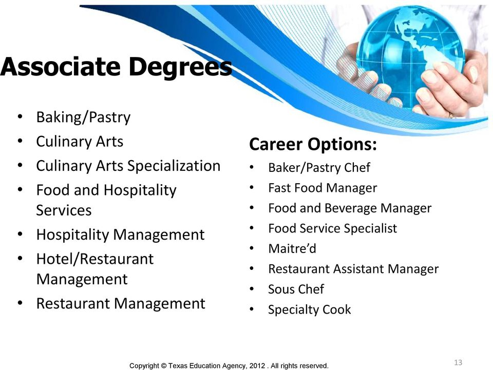 Options: Baker/Pastry Chef Fast Food Manager Food and Beverage Manager Food