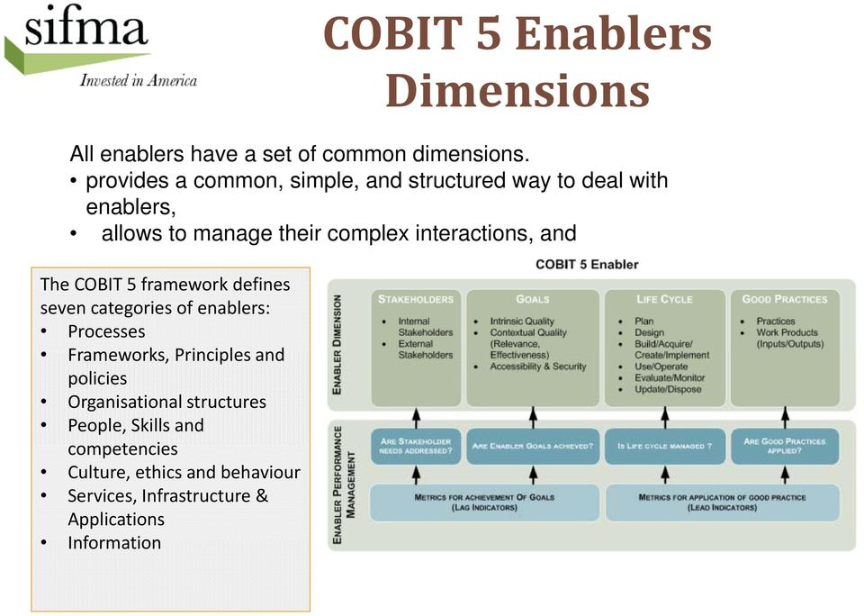 interactions, and The COBIT 5 framework defines seven categories of enablers: Processes Frameworks, Principles