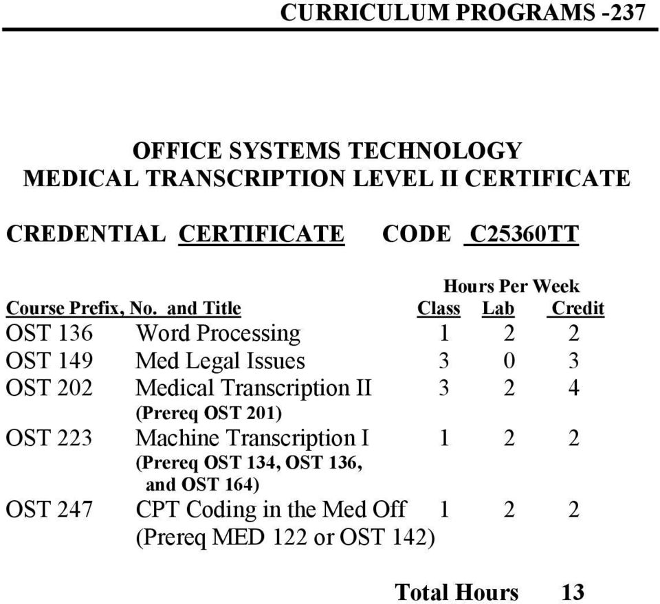 and Title Class Lab Credit OST 136 Word Processing 1 2 2 OST 149 Med Legal Issues 3 0 3 OST 202 Medical