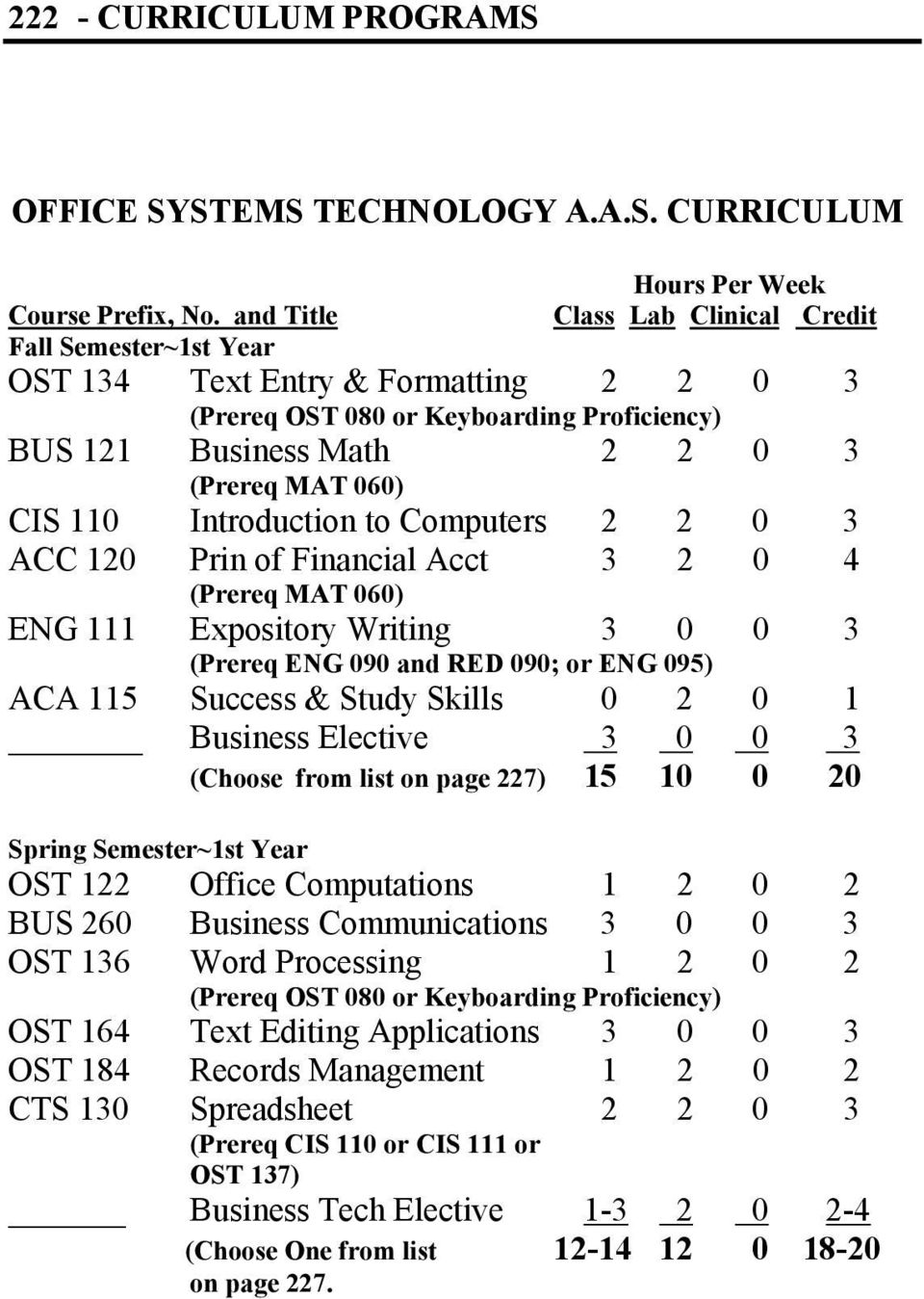 060) CIS 110 Introduction to Computers 2 2 0 3 ACC 120 Prin of Financial Acct 3 2 0 4 (Prereq MAT 060) ENG 111 Expository Writing 3 0 0 3 (Prereq ENG 090 and RED 090; or ENG 095) ACA 115 Success &
