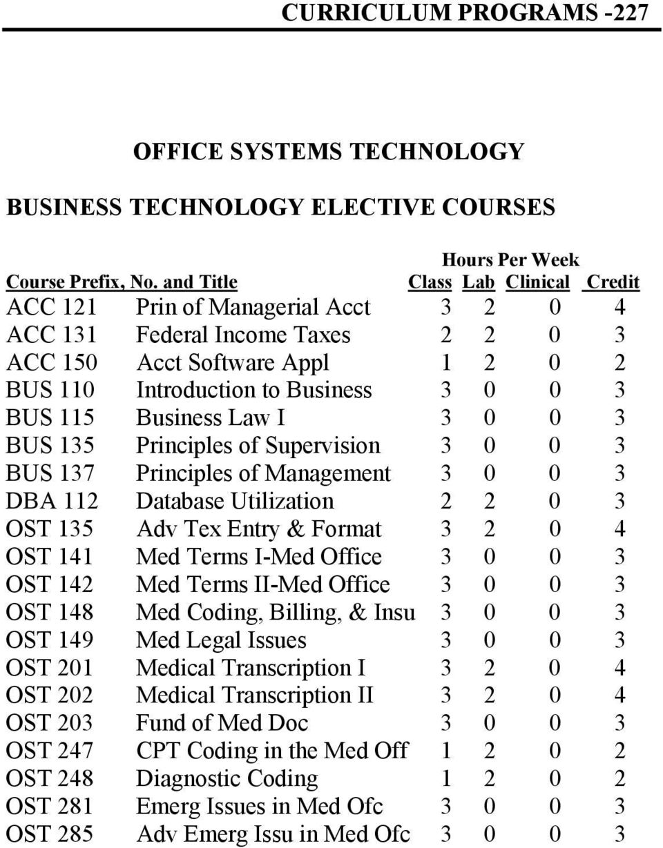0 3 BUS 115 Business Law I 3 0 0 3 BUS 135 Principles of Supervision 3 0 0 3 BUS 137 Principles of Management 3 0 0 3 DBA 112 Database Utilization 2 2 0 3 OST 135 Adv Tex Entry & Format 3 2 0 4 OST