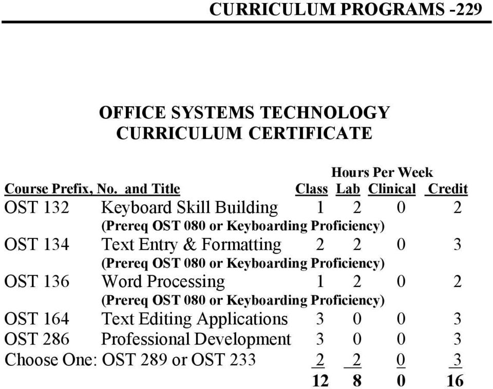 080 or Keyboarding Proficiency) 2 OST 134 Text Entry & Formatting 2 2 0 (Prereq OST 080 or Keyboarding Proficiency) 3 OST
