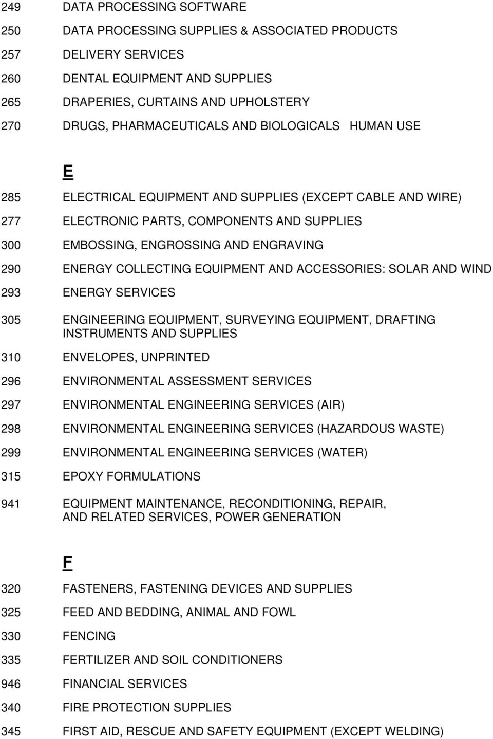ENERGY COLLECTING EQUIPMENT AND ACCESSORIES: SOLAR AND WIND 293 ENERGY SERVICES 305 ENGINEERING EQUIPMENT, SURVEYING EQUIPMENT, DRAFTING INSTRUMENTS AND SUPPLIES 310 ENVELOPES, UNPRINTED 296