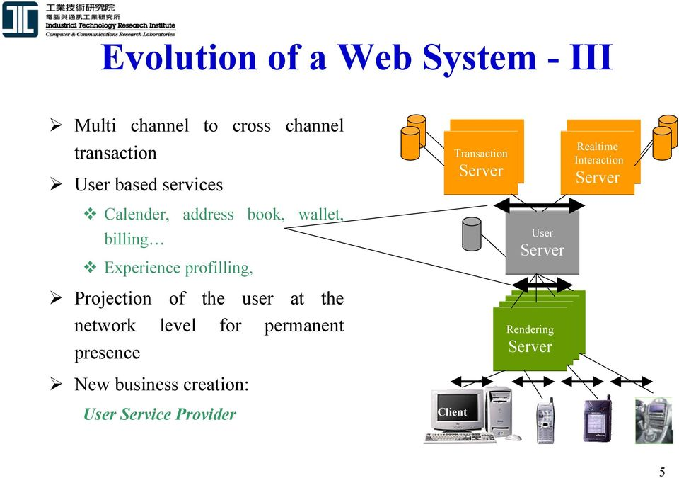 New business creation: User Service Provider Transaction Transaction Client Server Server User Server Rendering