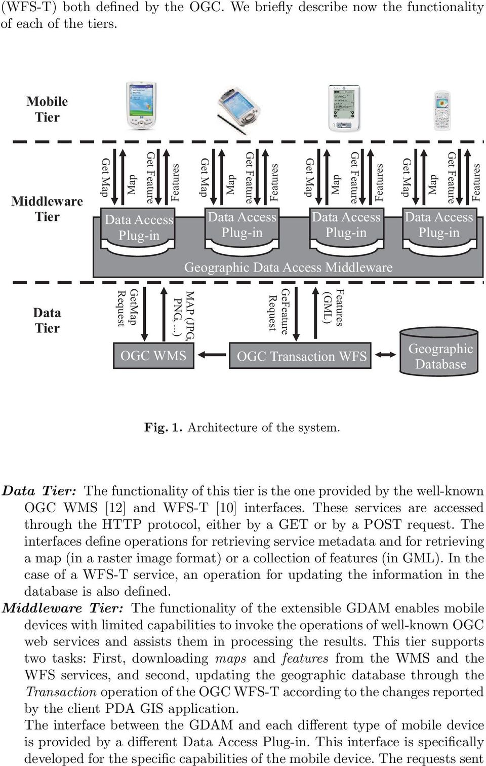 Data Tier: The functionality of this tier is the one provided by the well-known OGC WMS [12] and WFS-T [10] interfaces.