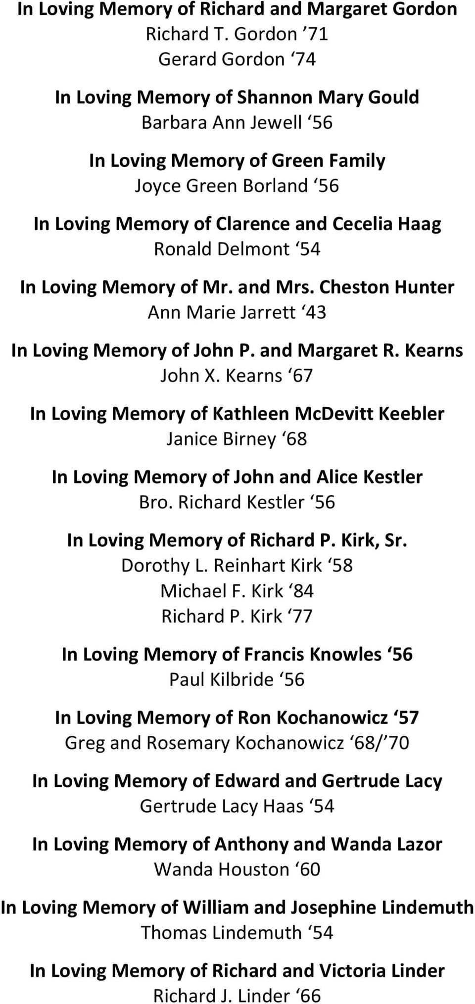 Delmont 54 In Loving Memory of Mr. and Mrs. Cheston Hunter Ann Marie Jarrett 43 In Loving Memory of John P. and Margaret R. Kearns John X.