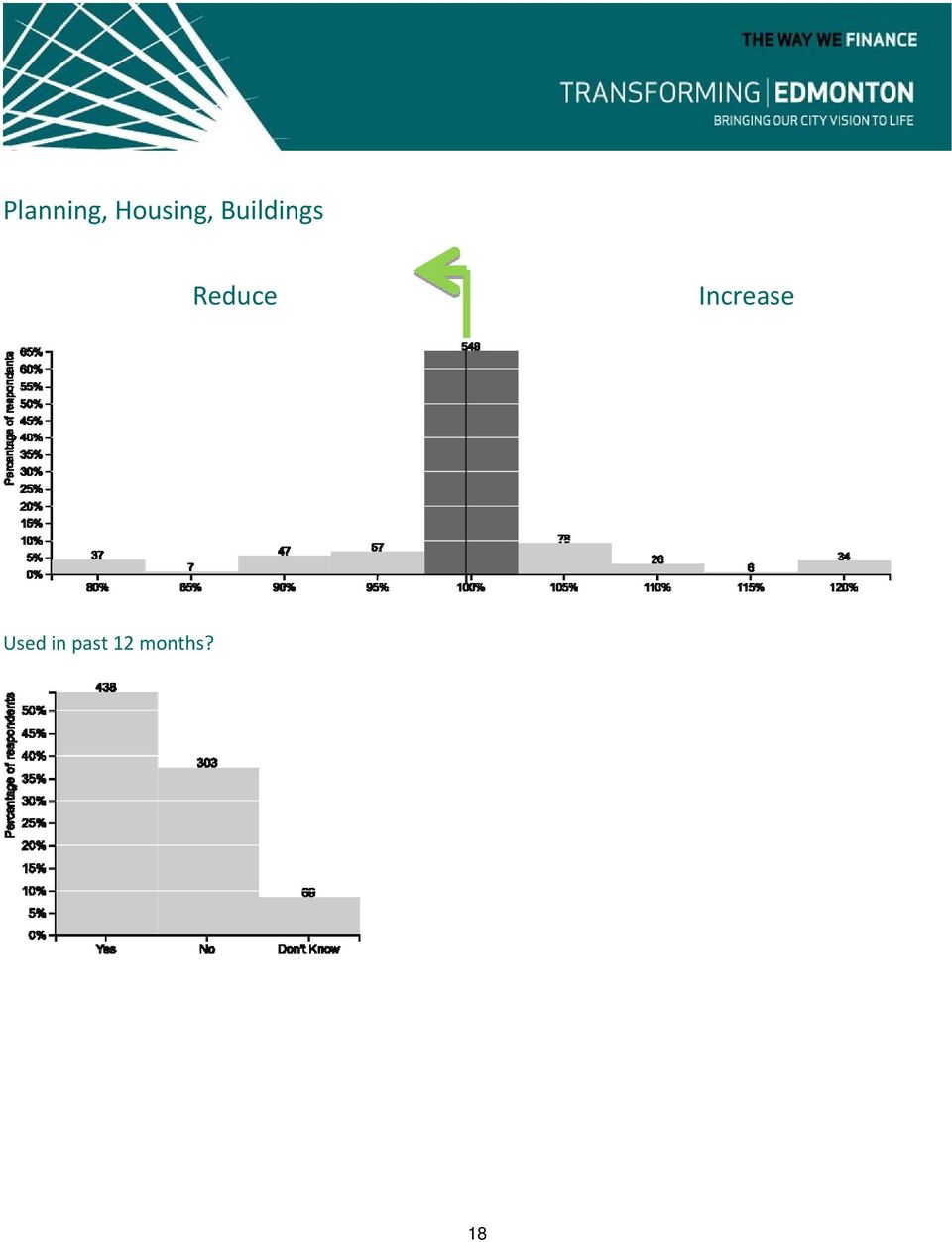 Buildings Reduce