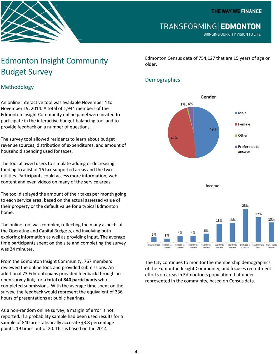 A total of 1,944 members of the Edmonton Insight Community online panel were invited to participate in the interactive budget balancing tool and to provide feedback on a number of questions.