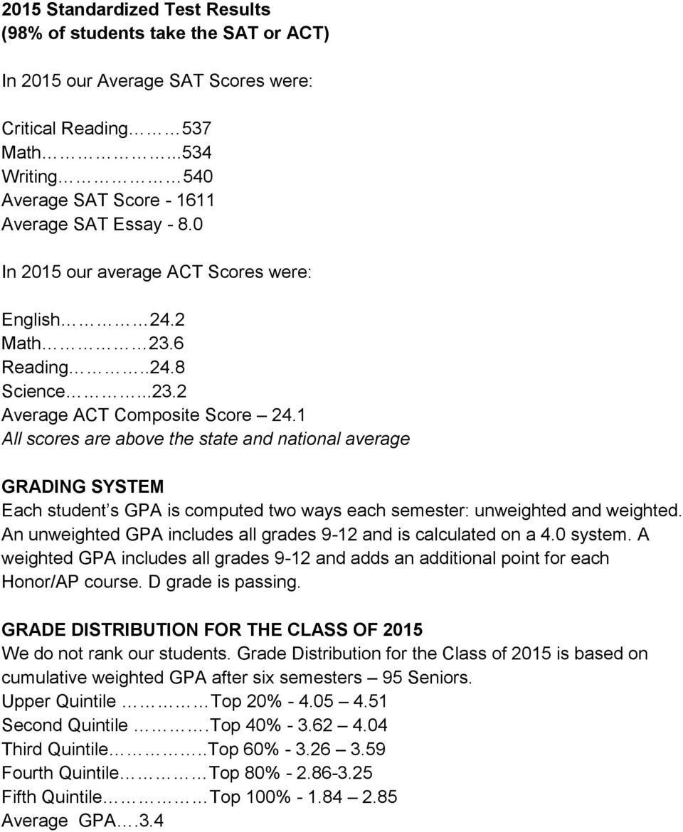 1 All scores are above the state and national average GRADING SYSTEM Each student s GPA is computed two ways each semester: unweighted and weighted.