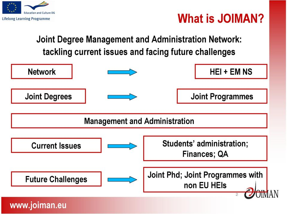 facing future challenges Network HEI + EM NS Joint Degrees Joint Programmes