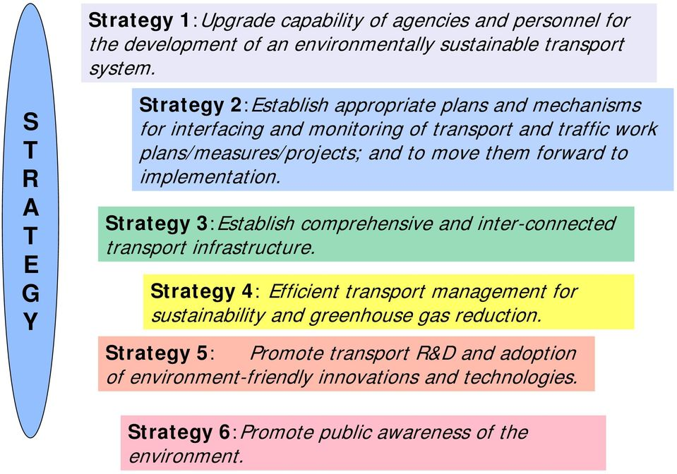 move them forward to implementation. Strategy 3:Establish comprehensive and inter-connected transport infrastructure.