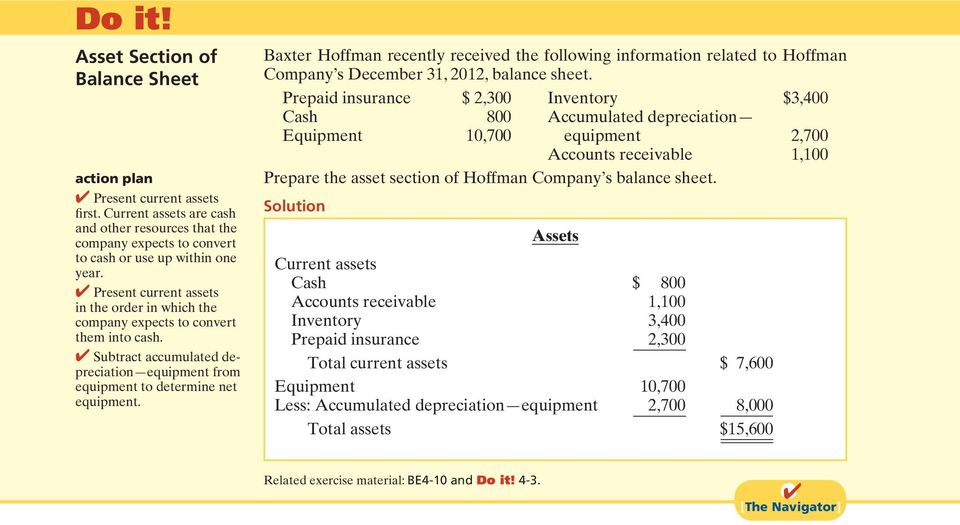 Baxter Hoffman recently received the following information related to Hoffman Company s December 31, 2012, balance sheet.