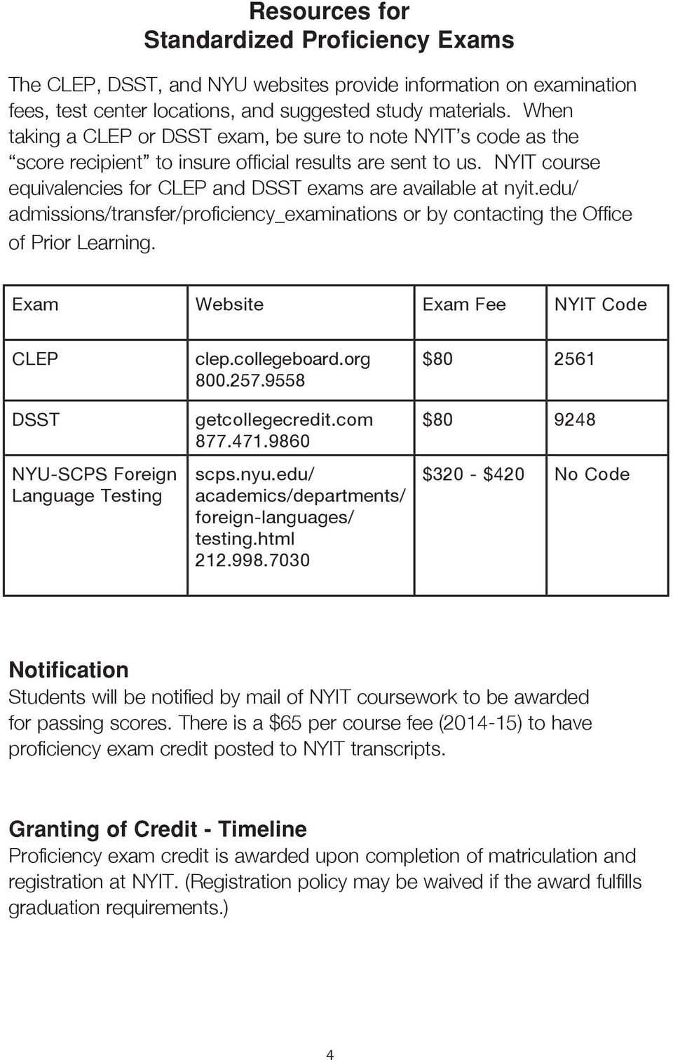 edu/ admissions/transfer/proficiency_examinations or by contacting the Office of Prior Learning. Exam Website Exam Fee NYIT Code CLEP DSST NYU-SCPS Foreign Language Testing clep.collegeboard.org 800.