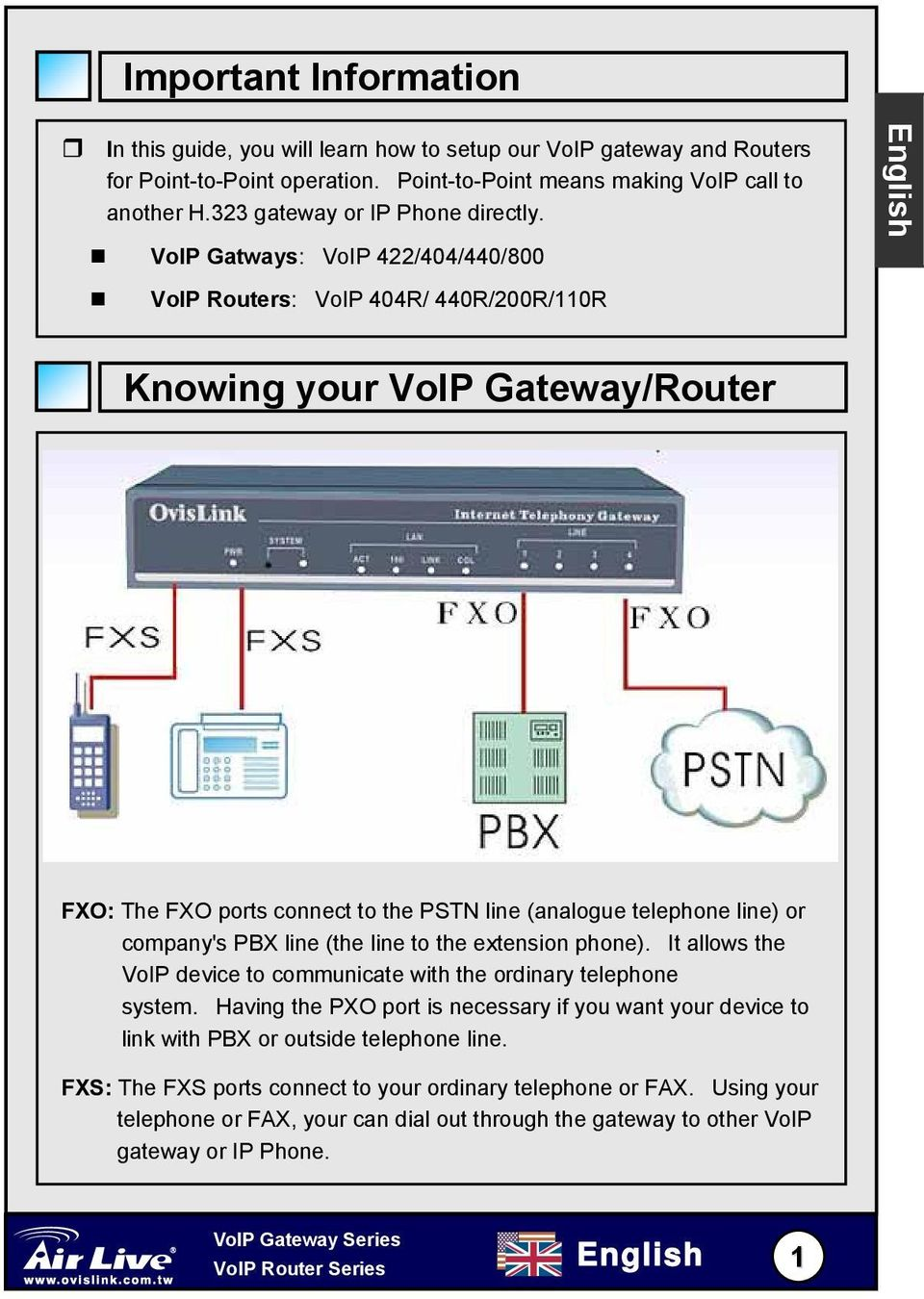VoIP Gatways: VoIP 422/404/440/800 VoIP Routers: VoIP 404R/ 440R/200R/110R Knowing your VoIP Gateway/Router FXO: The FXO ports connect to the PSTN line (analogue telephone line) or company's PBX