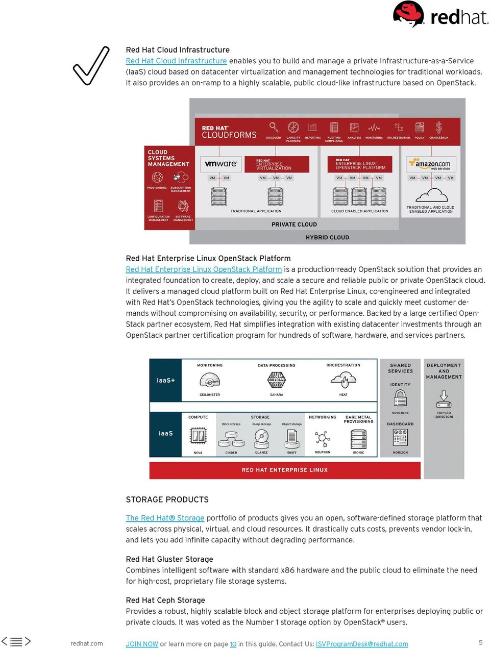 Red Hat Enterprise Linux OpenStack Platform Red Hat Enterprise Linux OpenStack Platform is a production-ready OpenStack solution that provides an integrated foundation to create, deploy, and scale a