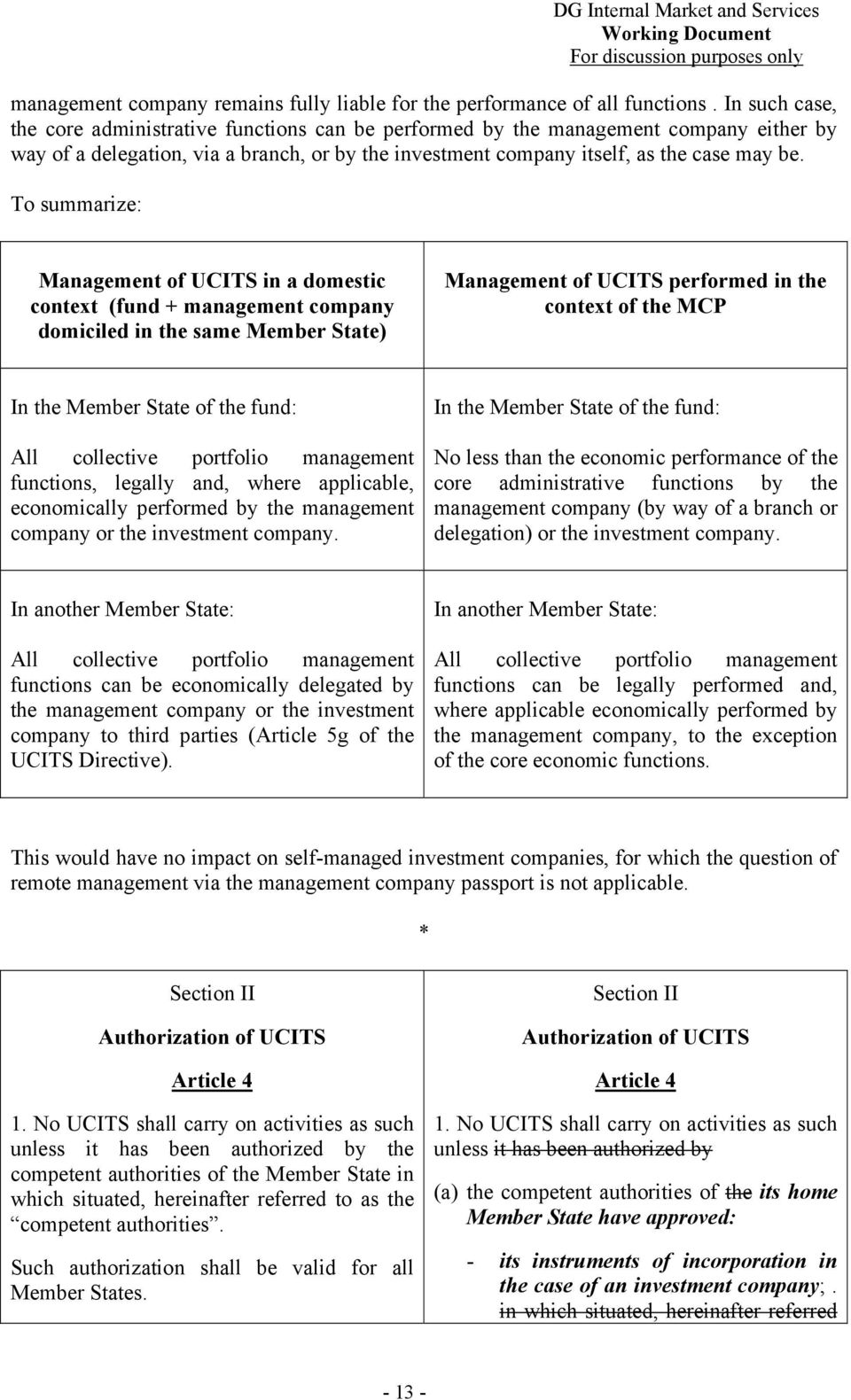To summarize: Management of UCITS in a domestic context (fund + management company domiciled in the same Member State) Management of UCITS performed in the context of the MCP In the Member State of