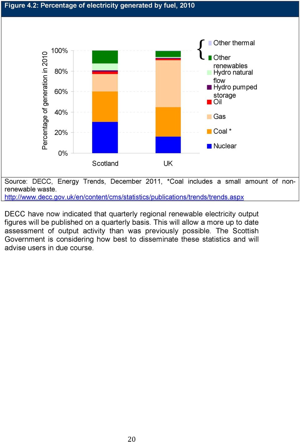 pumped storage Oil Gas Coal * Nuclear Source: DECC, Energy Trends, December 2011, *Coal includes a small amount of nonrenewable waste. http://www.decc.gov.