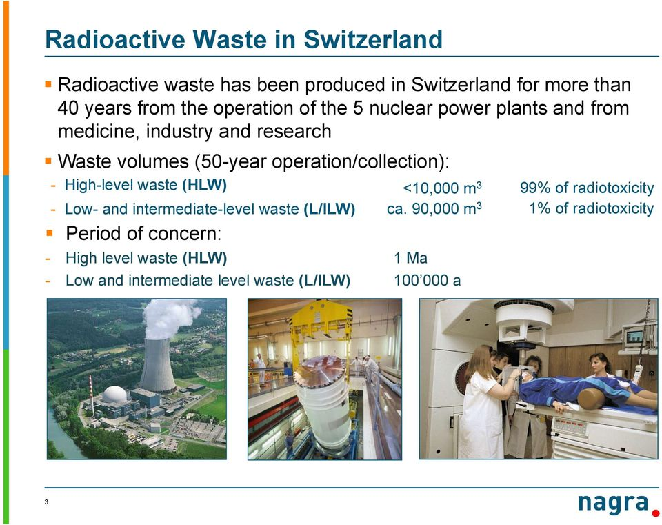 operation/collection): - High-level waste (HLW) - Low- and intermediate-level waste (L/ILW) Period of concern: <10,000 m