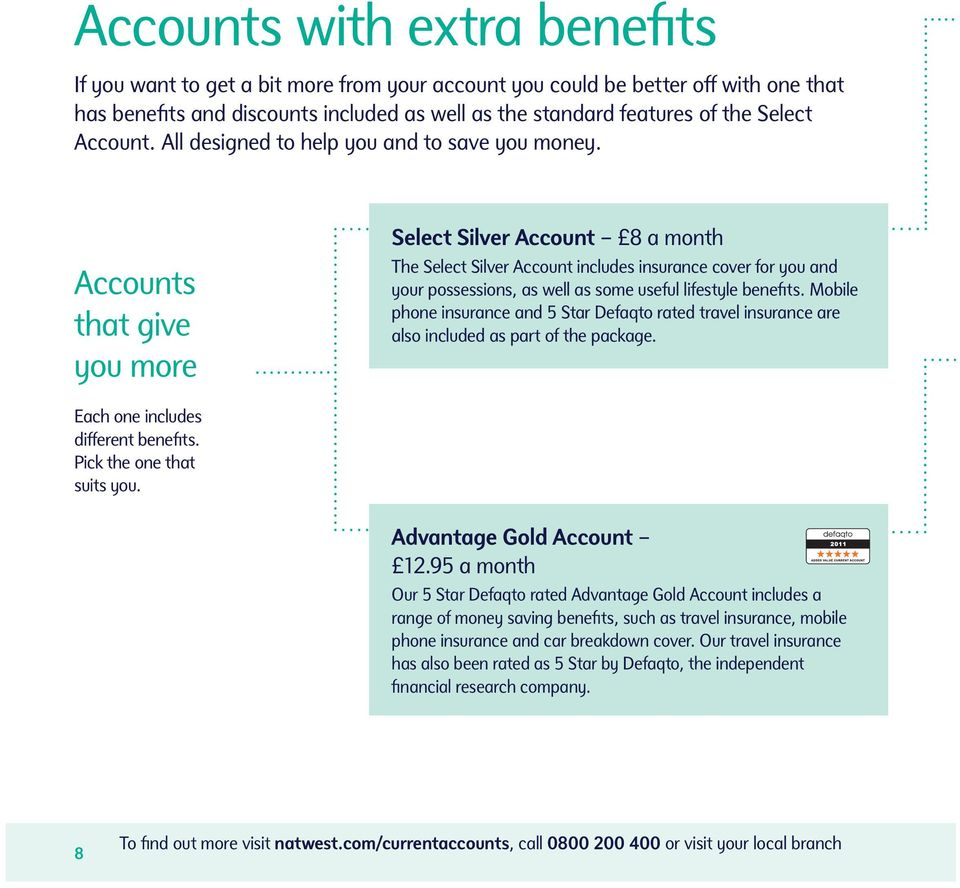 Accounts that give you more Select Silver Account 8 a month The Select Silver Account includes insurance cover for you and your possessions, as well as some useful lifestyle benefits.